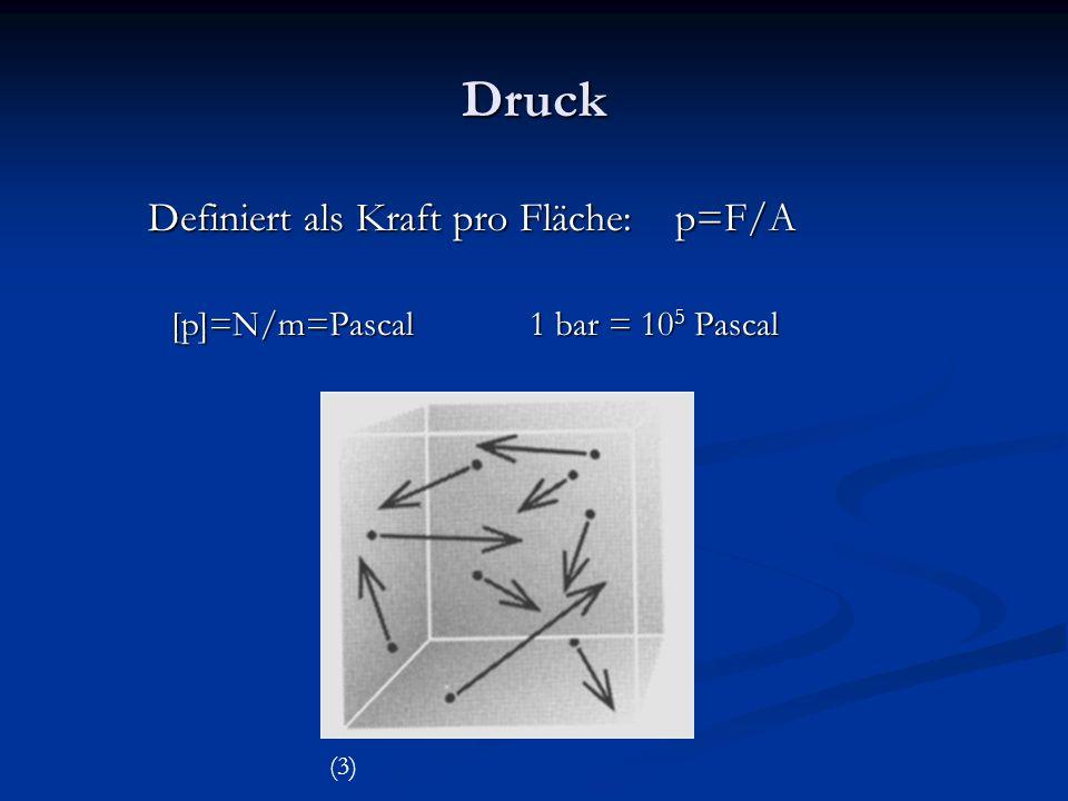 Druck Definiert als Kraft pro Fläche: p=F/A Definiert als Kraft pro Fläche: p=F/A [p]=N/m=Pascal 1 bar = 10 5 Pascal (3)