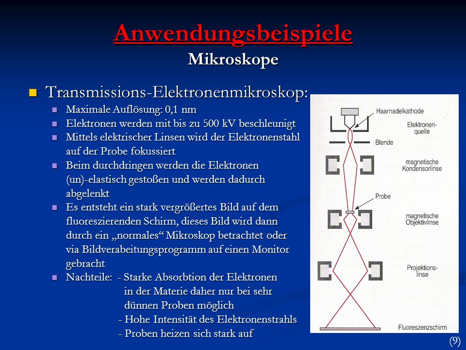 Anwendungsbeispiele Mikroskope Transmissions-Elektronenmikroskop: Transmissions-Elektronenmikroskop: Maximale Auflösung: 0,1 nm Maximale Auflösung: 0,