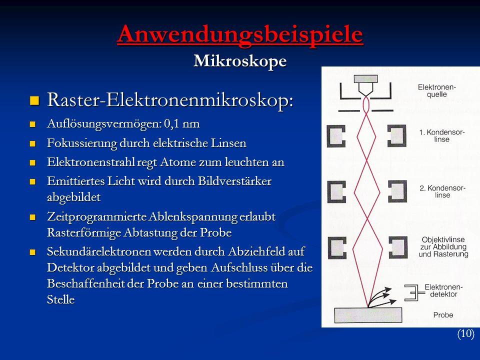Anwendungsbeispiele Mikroskope Raster-Elektronenmikroskop: Raster-Elektronenmikroskop: Auflösungsvermögen: 0,1 nm Auflösungsvermögen: 0,1 nm Fokussier