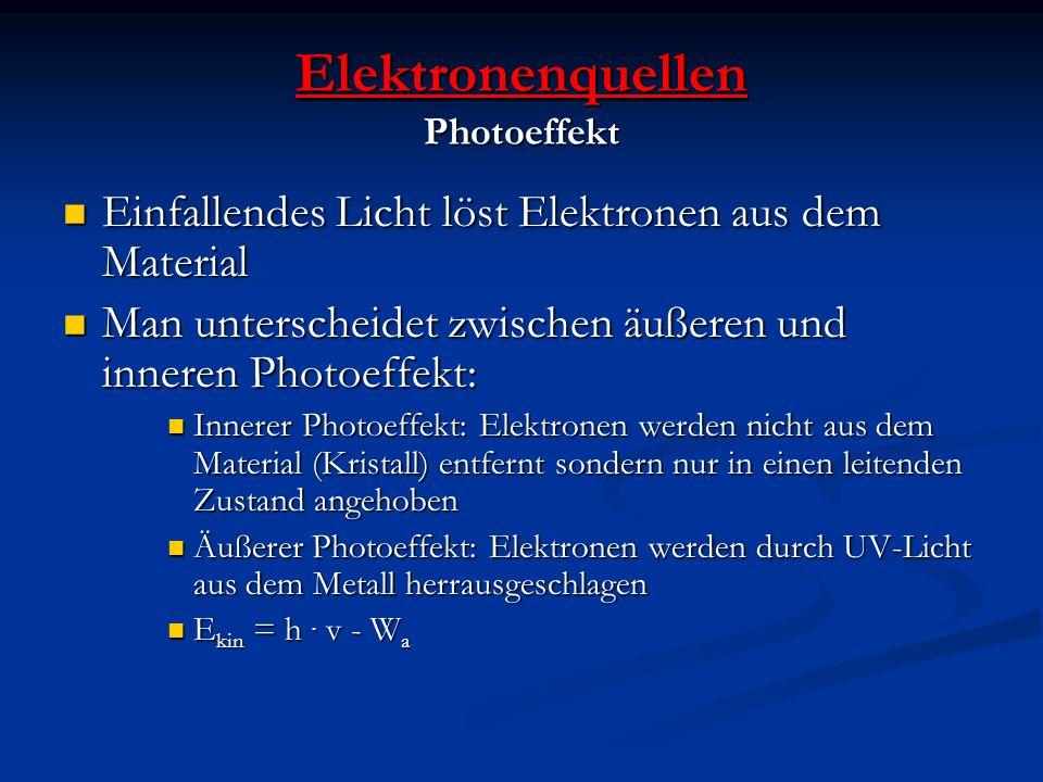 Elektronenquellen Photoeffekt Einfallendes Licht löst Elektronen aus dem Material Einfallendes Licht löst Elektronen aus dem Material Man unterscheide