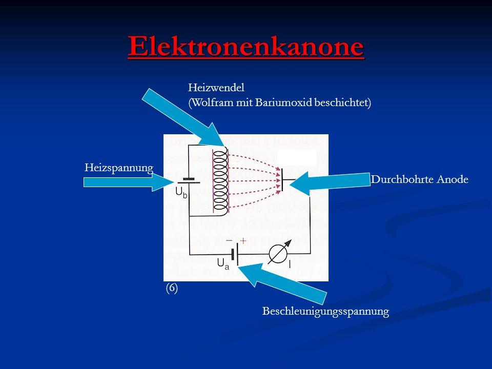 Elektronenkanone Heizspannung Heizwendel (Wolfram mit Bariumoxid beschichtet) Beschleunigungsspannung Durchbohrte Anode (6)