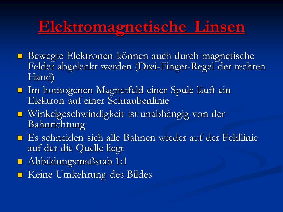Elektromagnetische Linsen Bewegte Elektronen können auch durch magnetische Felder abgelenkt werden (Drei-Finger-Regel der rechten Hand) Bewegte Elektr