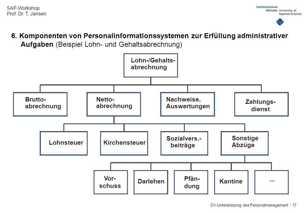 SAP-Workshop Prof. Dr. T. Jansen DV-Unterstützung des Personalmanagement - 17 Lohn-/Gehalts- abrechnung Brutto- abrechnung Netto- abrechnung Nachweise