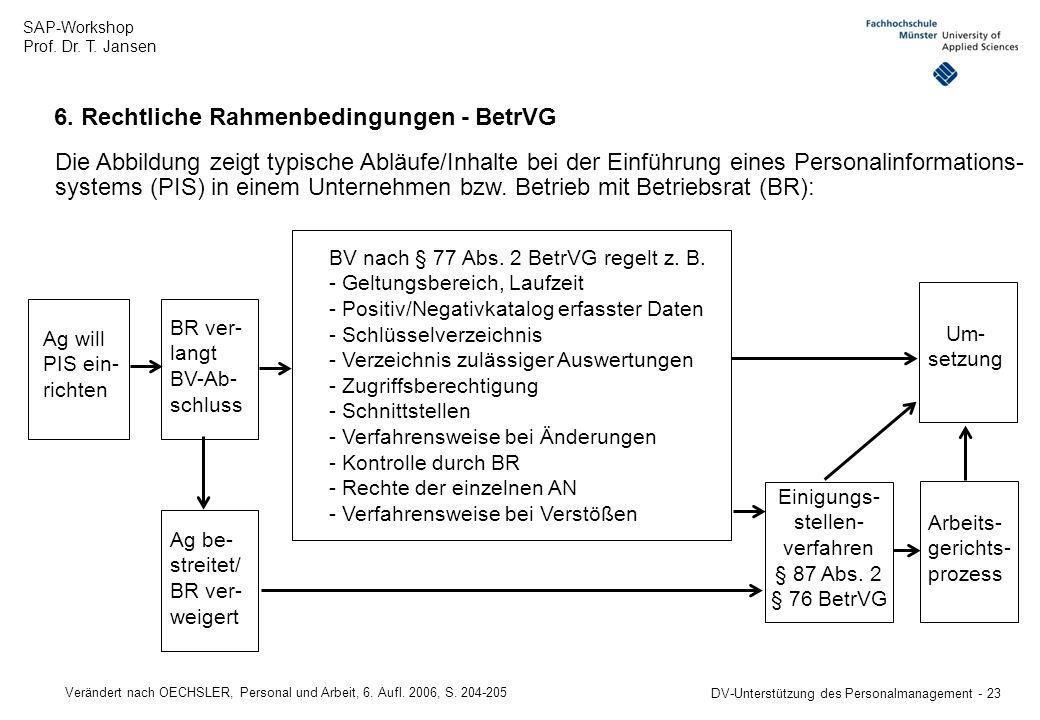 SAP-Workshop Prof. Dr. T. Jansen DV-Unterstützung des Personalmanagement - 23 6. Rechtliche Rahmenbedingungen - BetrVG Die Abbildung zeigt typische Ab