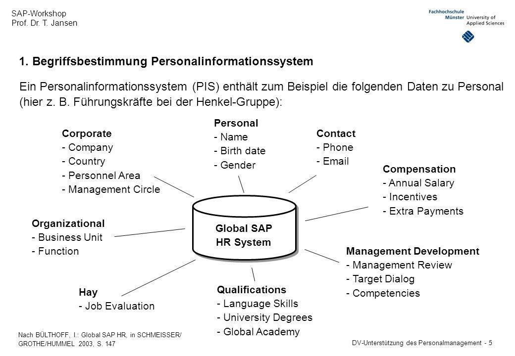 SAP-Workshop Prof. Dr. T. Jansen DV-Unterstützung des Personalmanagement - 5 1. Begriffsbestimmung Personalinformationssystem Ein Personalinformations