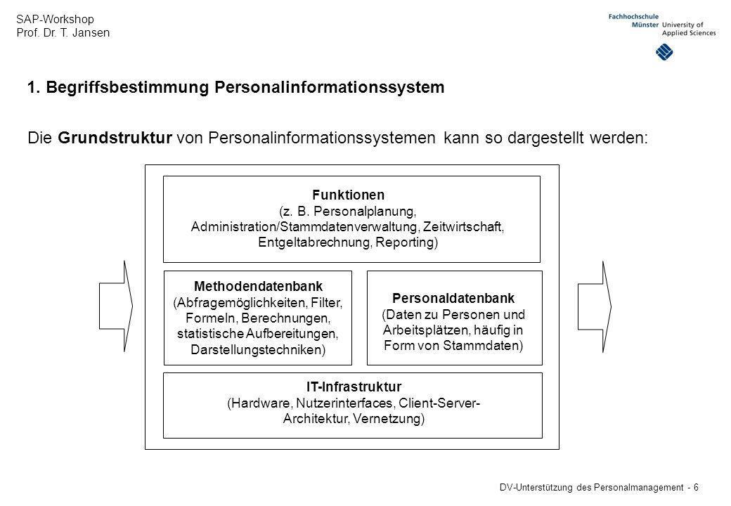 SAP-Workshop Prof. Dr. T. Jansen DV-Unterstützung des Personalmanagement - 6 1. Begriffsbestimmung Personalinformationssystem Methodendatenbank (Abfra