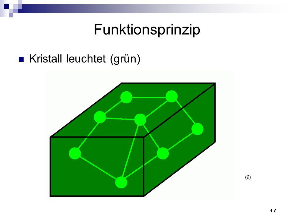 17 Funktionsprinzip Kristall leuchtet (grün) (9)