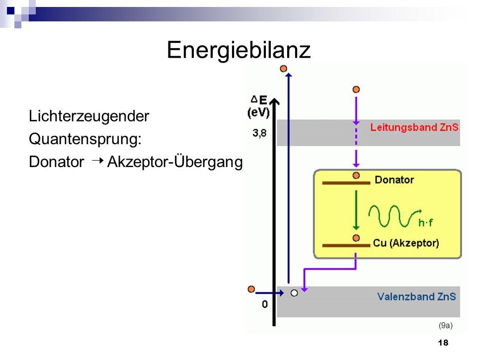 18 Energiebilanz Lichterzeugender Quantensprung: Donator Akzeptor-Übergang (9a)