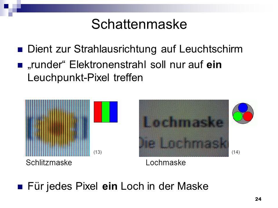 24 Schattenmaske Dient zur Strahlausrichtung auf Leuchtschirm runder Elektronenstrahl soll nur auf ein Leuchpunkt-Pixel treffen Für jedes Pixel ein Lo