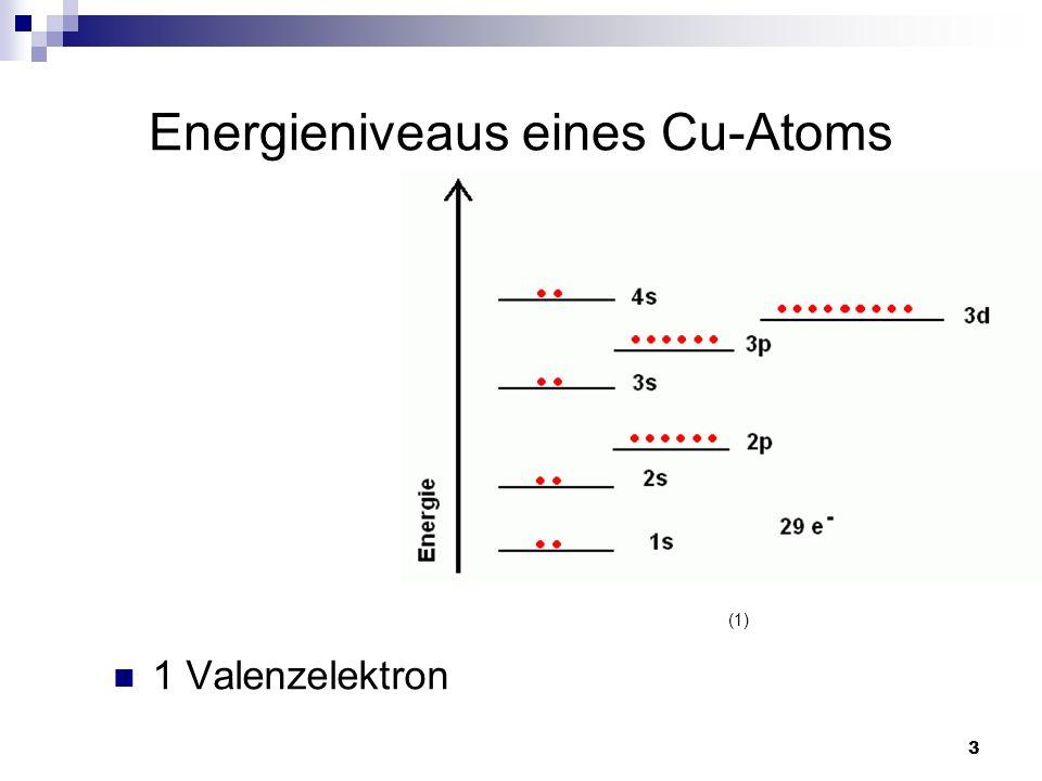 3 Energieniveaus eines Cu-Atoms 1 Valenzelektron (1)