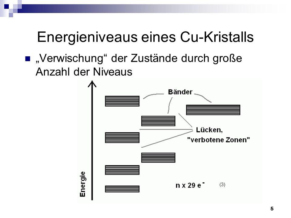 6 Energieniveaus eines Cu-Kristalls Niedrige Energiebänder sind schmal Hohe Energiebänder sind breit Überlagerung der Wellenfunktionen