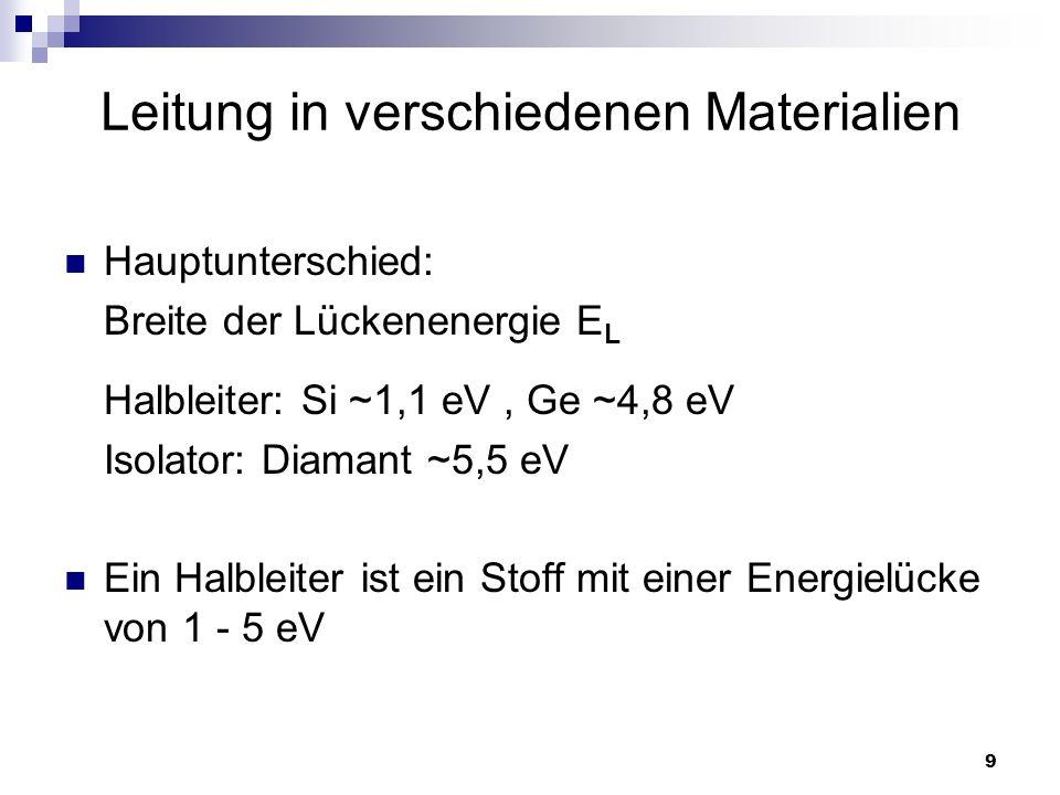 9 Leitung in verschiedenen Materialien Hauptunterschied: Breite der Lückenenergie E L Halbleiter: Si ~1,1 eV, Ge ~4,8 eV Isolator: Diamant ~5,5 eV Ein