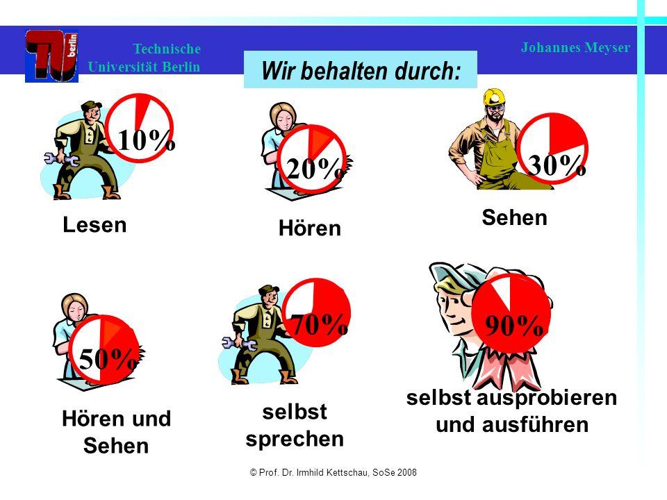 © Prof. Dr. Irmhild Kettschau, SoSe 2008 Technische Universität Berlin Johannes Meyser Wir behalten durch: Lesen 10% Hören 20% Sehen 30% Hören und Seh