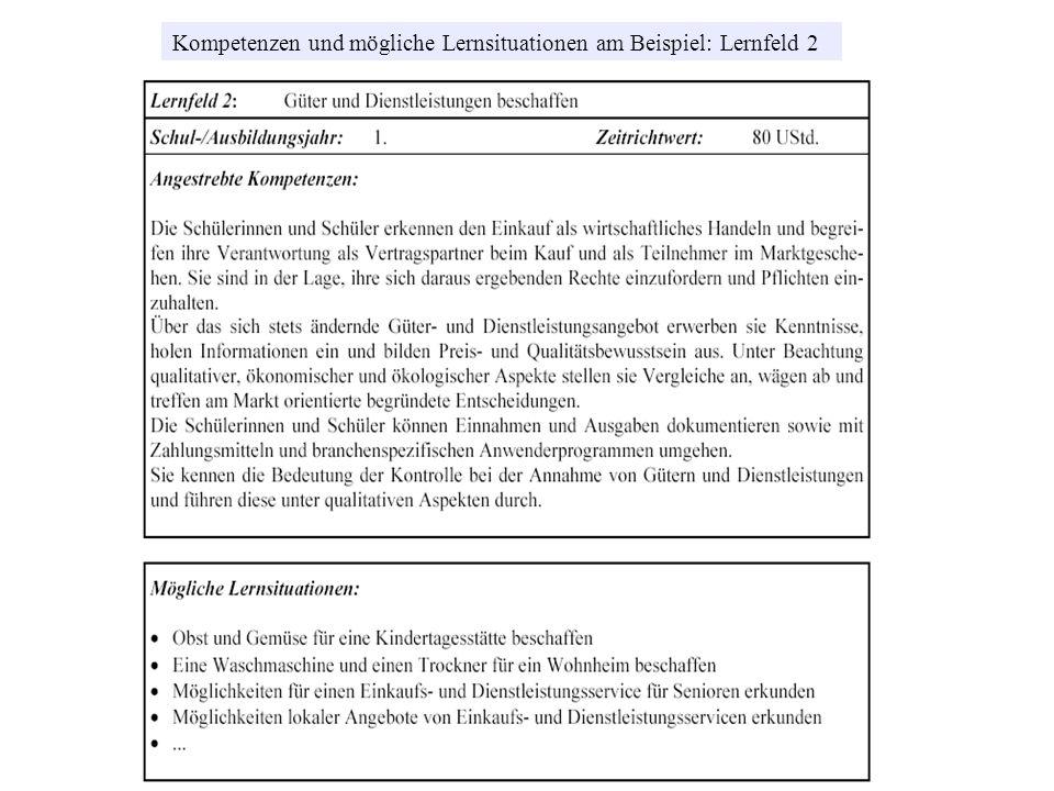 © Prof. Dr. Irmhild Kettschau, SoSe 2008 Kompetenzen und mögliche Lernsituationen am Beispiel: Lernfeld 2