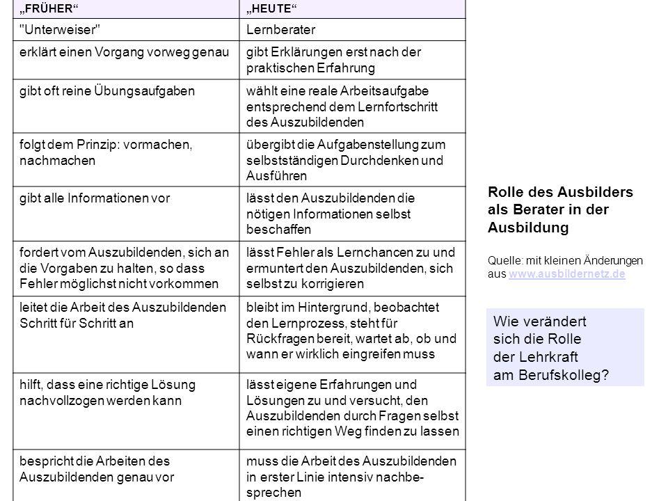 © Prof. Dr. Irmhild Kettschau, SoSe 2008 Rolle des Ausbilders als Berater in der Ausbildung Quelle: mit kleinen Änderungen aus www.ausbildernetz.dewww