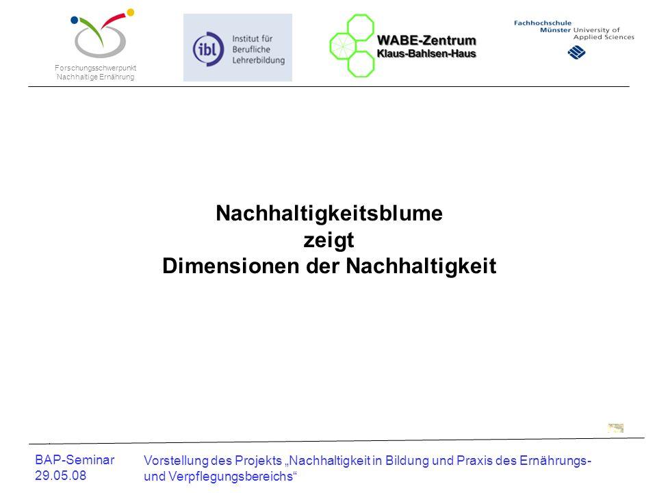 Forschungsschwerpunkt Nachhaltige Ernährung BAP-Seminar 29.05.08 Vorstellung des Projekts Nachhaltigkeit in Bildung und Praxis des Ernährungs- und Verpflegungsbereichs Themenvorschläge für Ausbildungseinheiten