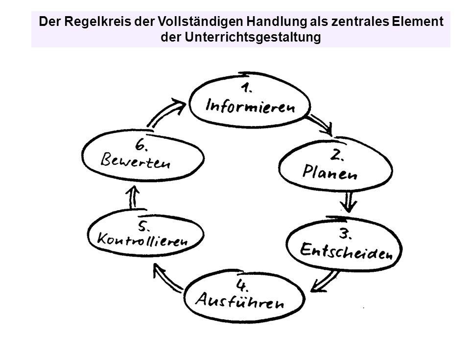 Der Regelkreis der Vollständigen Handlung als zentrales Element der Unterrichtsgestaltung