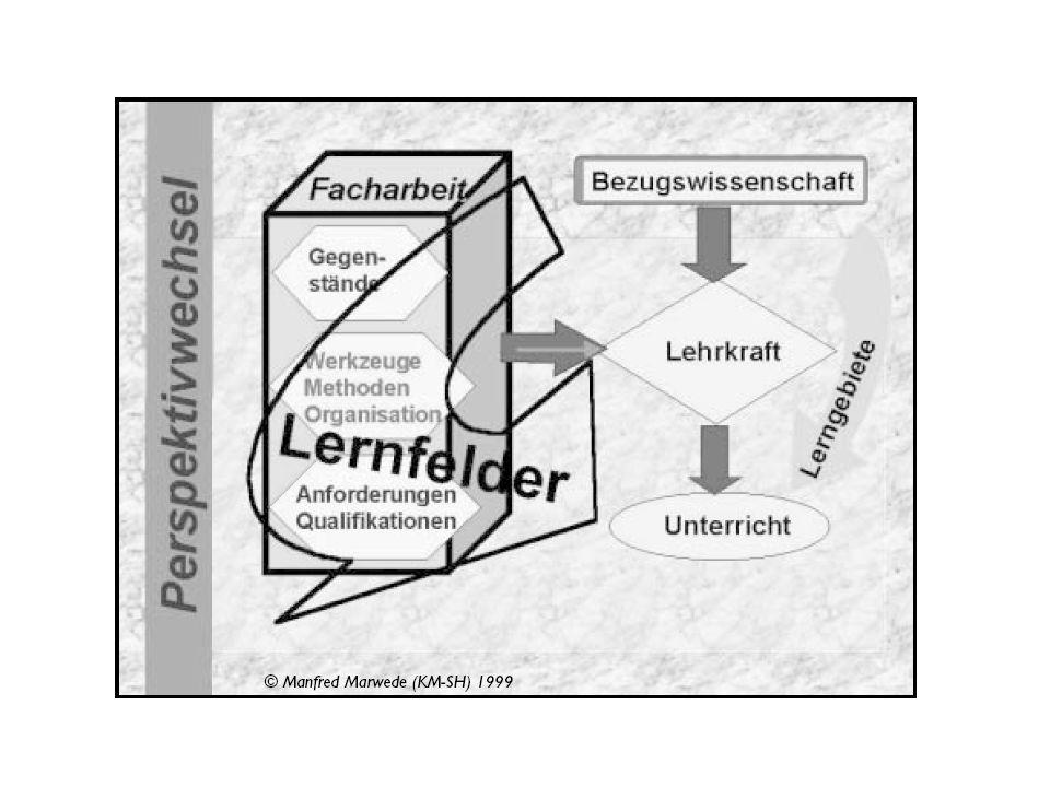Pro und Contra Lernfelddidaktik und HoU – oder die Mühen der Ebenen Beharrungsvermögen des Systems Schule Defizitäre Umsetzungsbedingungen (z.B.