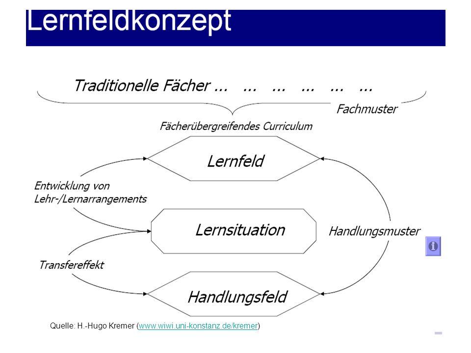 Wurzeln des Lernfeldkonzeptes in (berufs-)bildungspolitischen Debatten Vorläufer: Arbeitsschulbewegung der 20er Jahre (Konzept der vollständigen Arbeitshandlung) Konzept der Schlüsselqualifikationen von D.