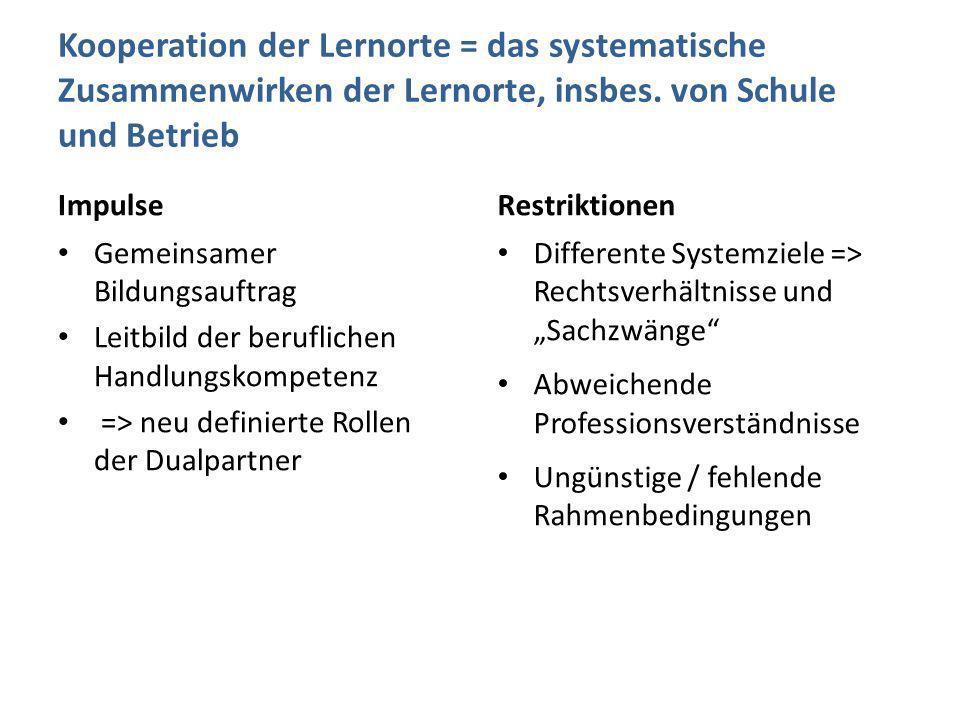 Kooperation der Lernorte = das systematische Zusammenwirken der Lernorte, insbes. von Schule und Betrieb Impulse Gemeinsamer Bildungsauftrag Leitbild