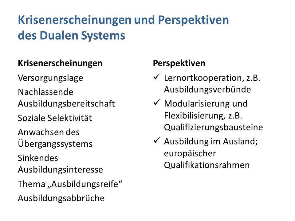 Krisenerscheinungen und Perspektiven des Dualen Systems Krisenerscheinungen Versorgungslage Nachlassende Ausbildungsbereitschaft Soziale Selektivität