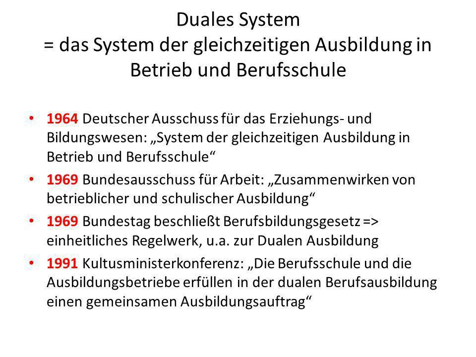 Duales System = das System der gleichzeitigen Ausbildung in Betrieb und Berufsschule 1964 Deutscher Ausschuss für das Erziehungs- und Bildungswesen: S