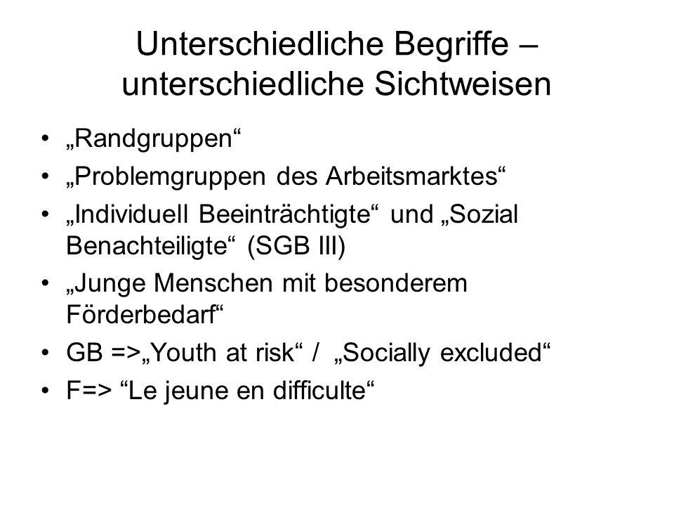 Unterschiedliche Begriffe – unterschiedliche Sichtweisen Randgruppen Problemgruppen des Arbeitsmarktes Individuell Beeinträchtigte und Sozial Benachte