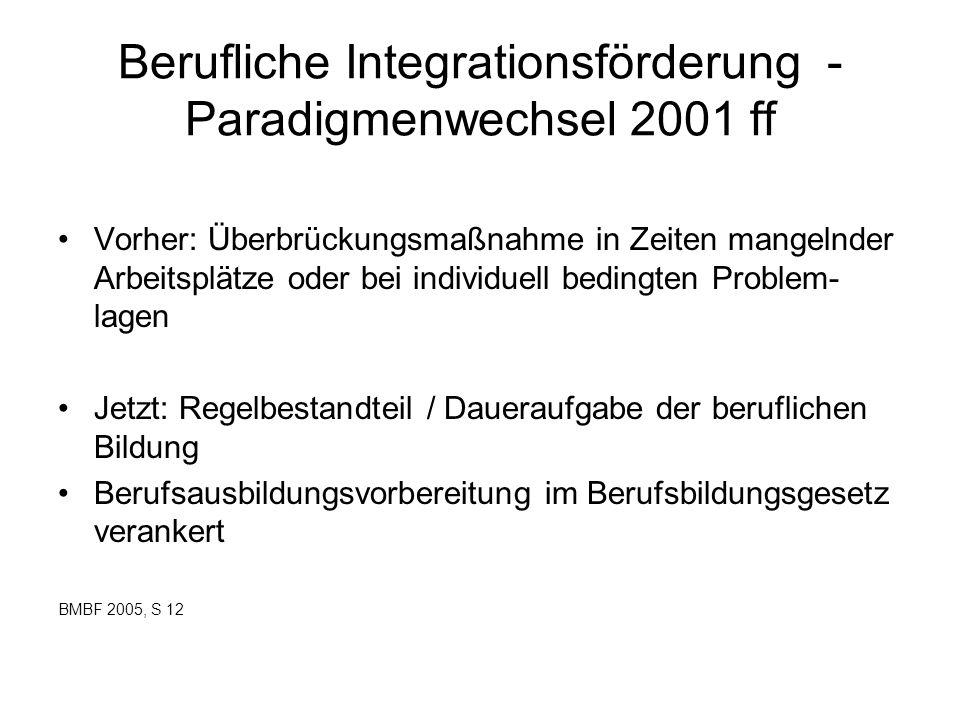 Berufliche Integrationsförderung - Paradigmenwechsel 2001 ff Vorher: Überbrückungsmaßnahme in Zeiten mangelnder Arbeitsplätze oder bei individuell bed