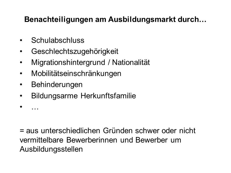 Schulabschluss Geschlechtszugehörigkeit Migrationshintergrund / Nationalität Mobilitätseinschränkungen Behinderungen Bildungsarme Herkunftsfamilie … =