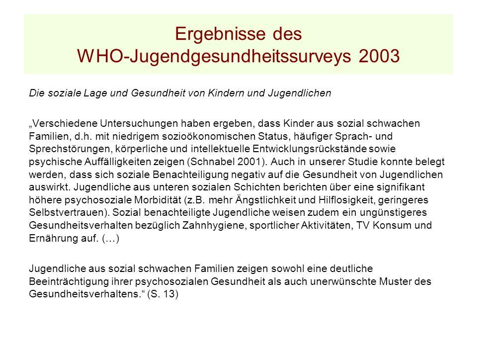 Ergebnisse des WHO-Jugendgesundheitssurveys 2003 Die soziale Lage und Gesundheit von Kindern und Jugendlichen Verschiedene Untersuchungen haben ergebe
