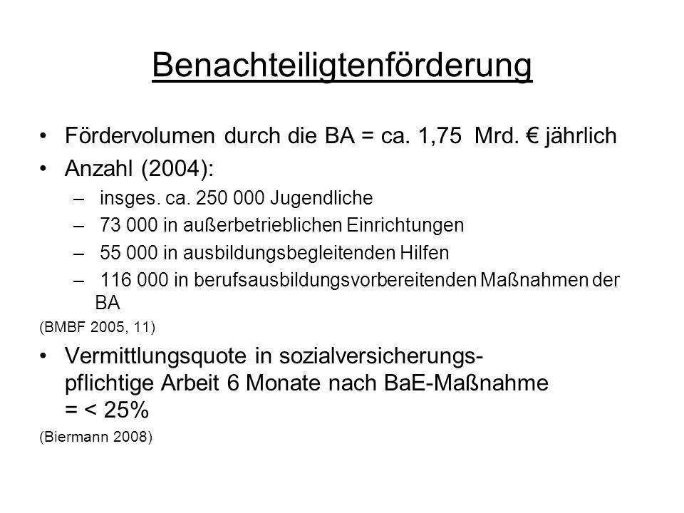 Benachteiligtenförderung Fördervolumen durch die BA = ca. 1,75 Mrd. jährlich Anzahl (2004): – insges. ca. 250 000 Jugendliche – 73 000 in außerbetrieb