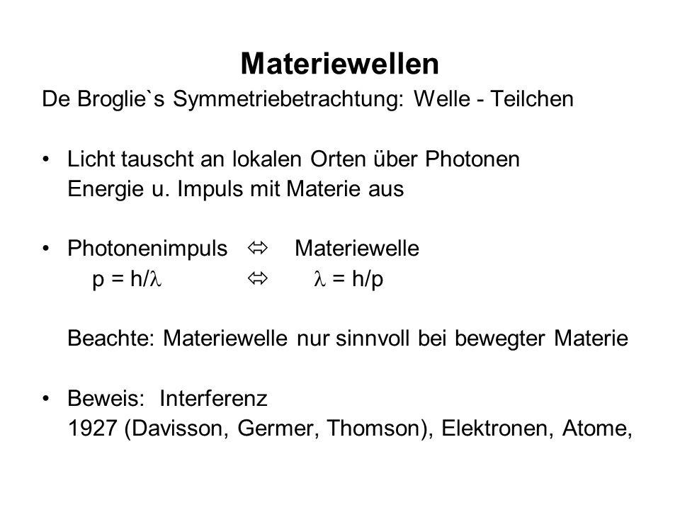 Materiewellen De Broglie`s Symmetriebetrachtung: Welle - Teilchen Licht tauscht an lokalen Orten über Photonen Energie u. Impuls mit Materie aus Photo