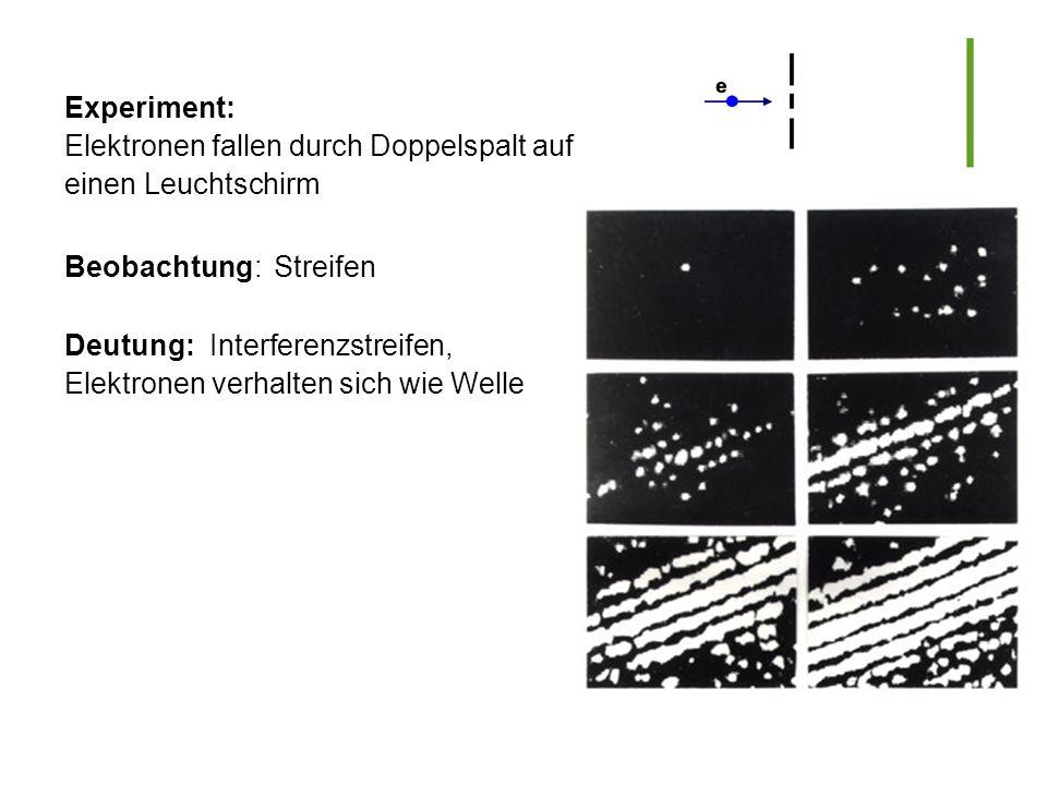 Experiment: Elektronen fallen durch Doppelspalt auf einen Leuchtschirm Beobachtung: Streifen Deutung: Interferenzstreifen, Elektronen verhalten sich w