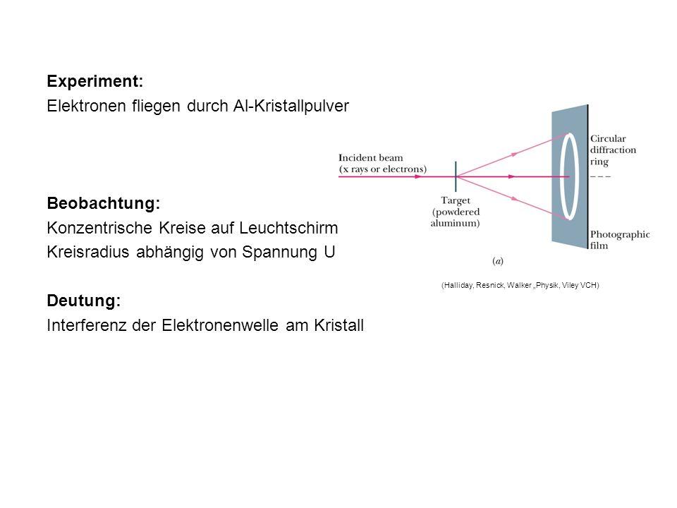 Experiment: Elektronen fliegen durch Al-Kristallpulver Beobachtung: Konzentrische Kreise auf Leuchtschirm Kreisradius abhängig von Spannung U Deutung: