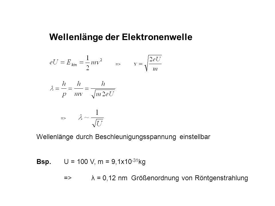 Wellenlänge der Elektronenwelle => Wellenlänge durch Beschleunigungsspannung einstellbar Bsp.U = 100 V, m = 9,1x10 -31 kg =>λ = 0,12 nm Größenordnung