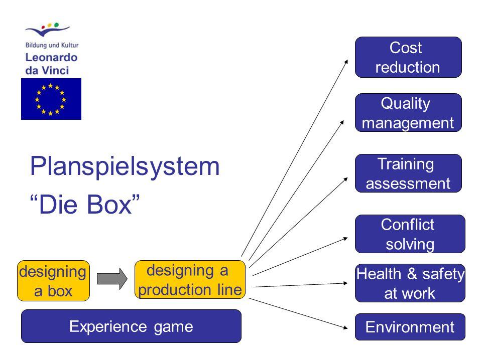 NEWTASK EIN NEWTASK PRODUKT Planspielsystem Die Box adaptiert für Bildungsarbeit mit Auszubildenden Ausbildung von Intrapreneurship