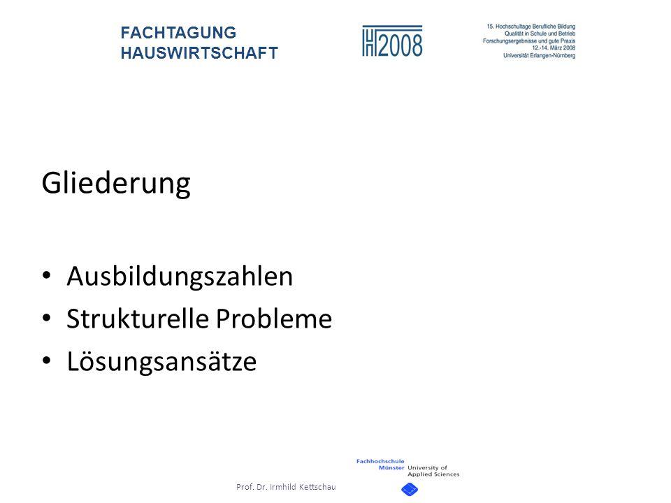 FACHTAGUNG HAUSWIRTSCHAFT Prof.Dr.
