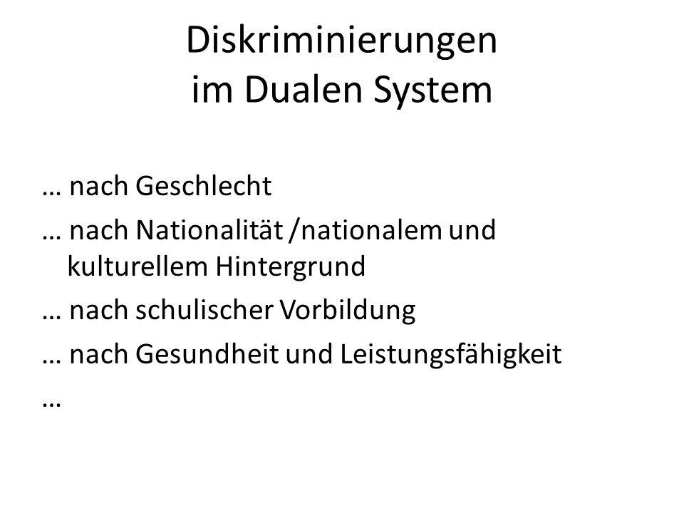 Diskriminierungen im Dualen System … nach Geschlecht … nach Nationalität /nationalem und kulturellem Hintergrund … nach schulischer Vorbildung … nach