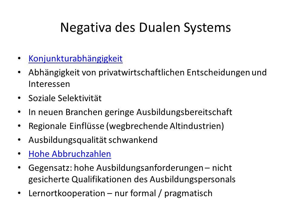 Negativa des Dualen Systems Konjunkturabhängigkeit Abhängigkeit von privatwirtschaftlichen Entscheidungen und Interessen Soziale Selektivität In neuen