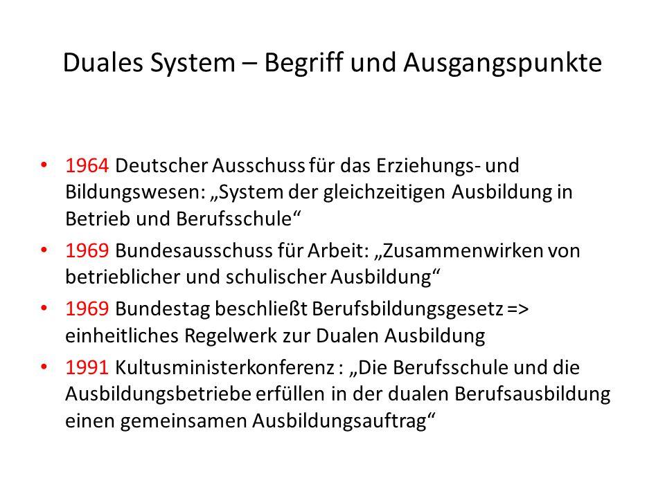 Duales System – Begriff und Ausgangspunkte 1964 Deutscher Ausschuss für das Erziehungs- und Bildungswesen: System der gleichzeitigen Ausbildung in Bet