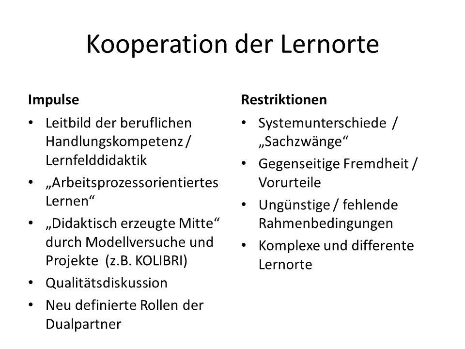 Kooperation der Lernorte Impulse Leitbild der beruflichen Handlungskompetenz / Lernfelddidaktik Arbeitsprozessorientiertes Lernen Didaktisch erzeugte