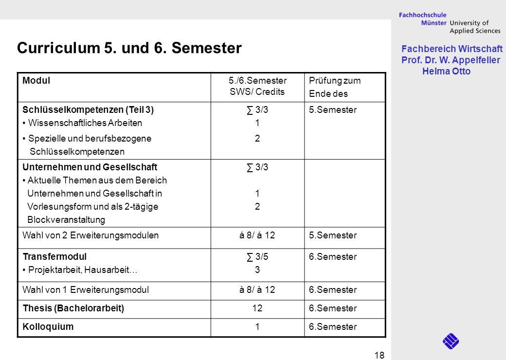 Fachbereich Wirtschaft Prof. Dr. W. Appelfeller Helma Otto 18 Curriculum 5. und 6. Semester Modul5./6.Semester SWS/ Credits Prüfung zum Ende des Schlü