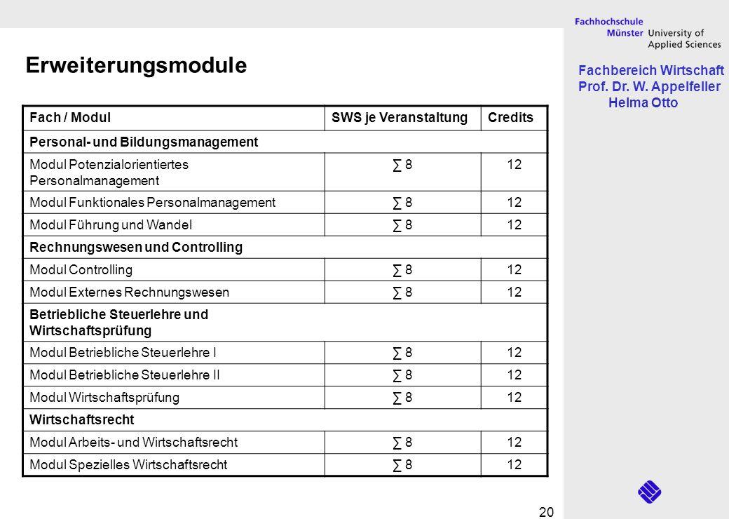 Fachbereich Wirtschaft Prof. Dr. W. Appelfeller Helma Otto 20 Fach / ModulSWS je VeranstaltungCredits Personal- und Bildungsmanagement Modul Potenzial