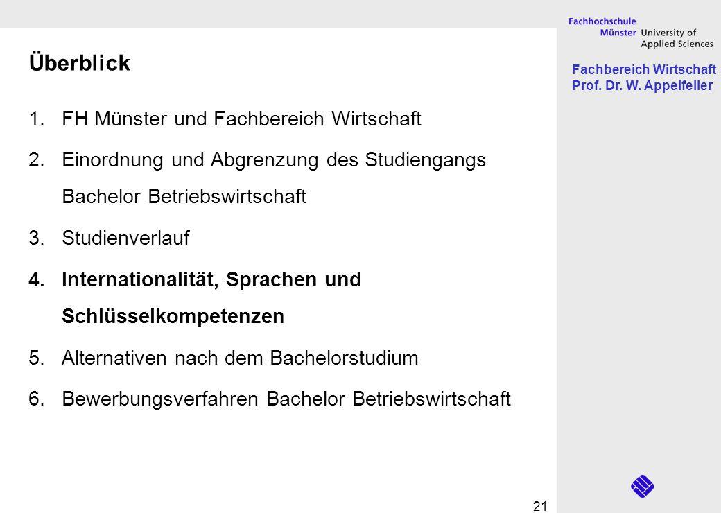 Fachbereich Wirtschaft Prof. Dr. W. Appelfeller 21 Überblick 1.FH Münster und Fachbereich Wirtschaft 2.Einordnung und Abgrenzung des Studiengangs Bach