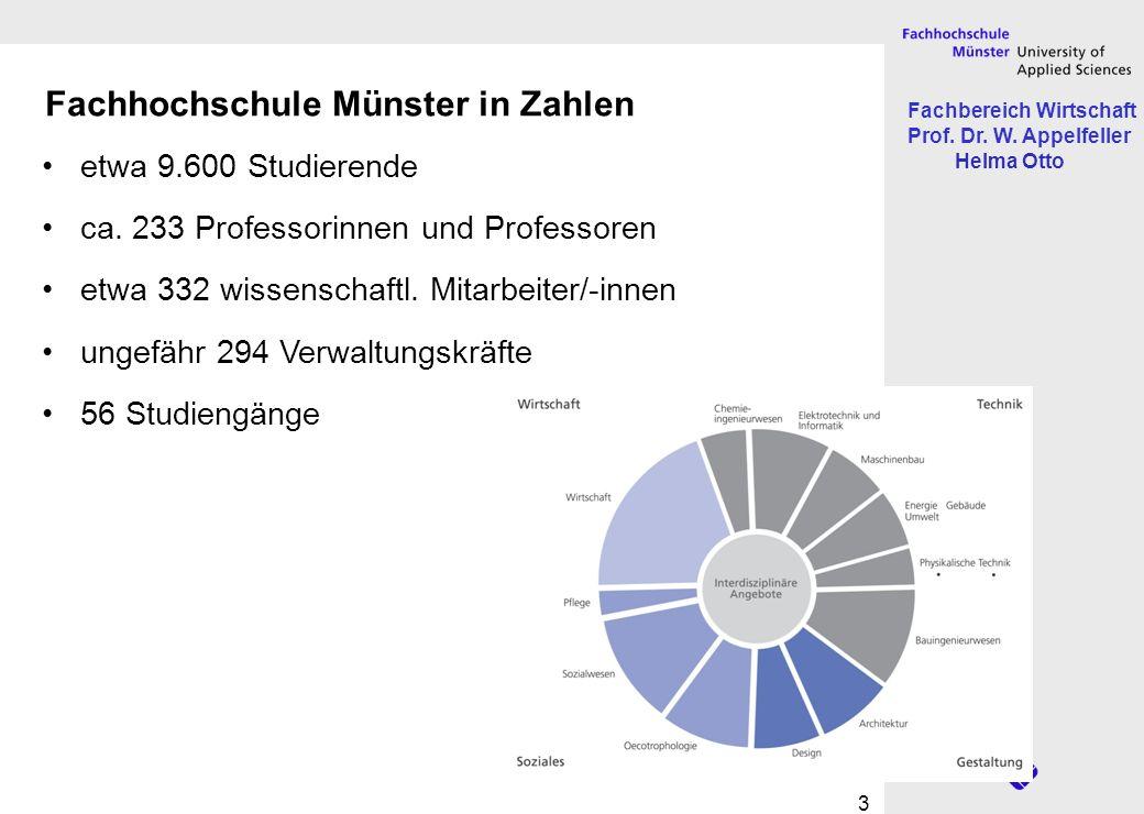 Fachbereich Wirtschaft Prof. Dr. W. Appelfeller Helma Otto 3 Fachhochschule Münster in Zahlen etwa 9.600 Studierende ca. 233 Professorinnen und Profes