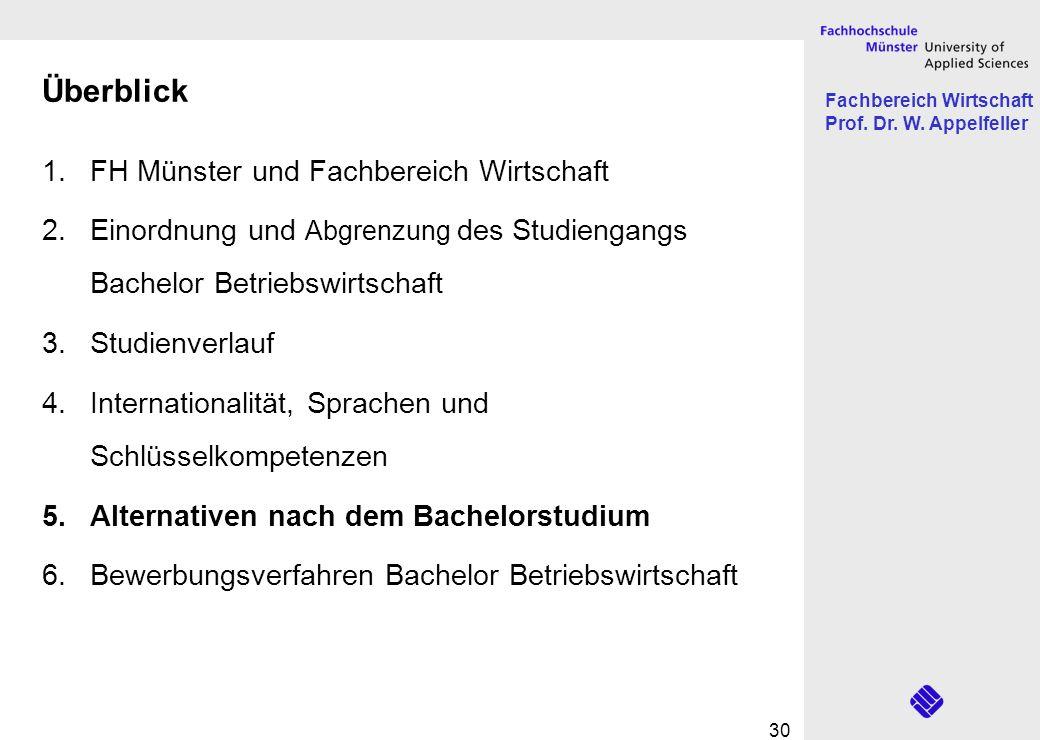 Fachbereich Wirtschaft Prof. Dr. W. Appelfeller 30 Überblick 1.FH Münster und Fachbereich Wirtschaft 2.Einordnung und Abgrenzung des Studiengangs Bach