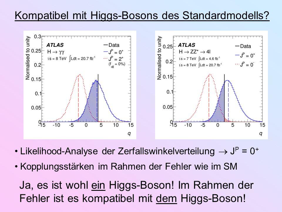 Kompatibel mit Higgs-Bosons des Standardmodells? Likelihood-Analyse der Zerfallswinkelverteilung J P = 0 + Kopplungsstärken im Rahmen der Fehler wie i