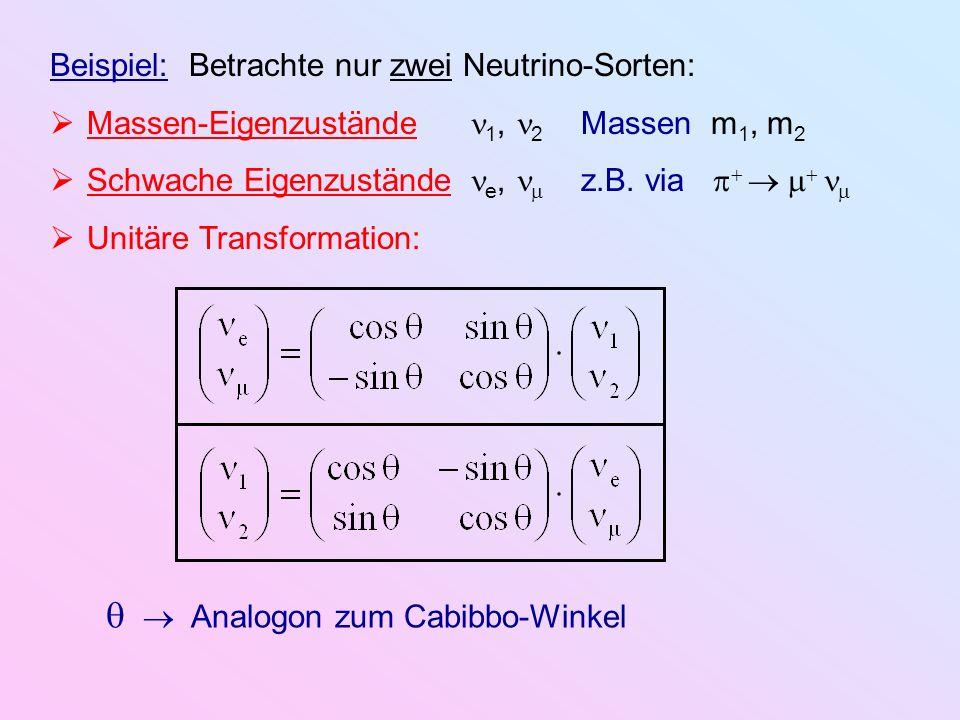Beispiel: Betrachte nur zwei Neutrino-Sorten: Massen-Eigenzustände 1, 2 Massen m 1, m 2 Schwache Eigenzustände e, z.B. via Unitäre Transformation: Ana