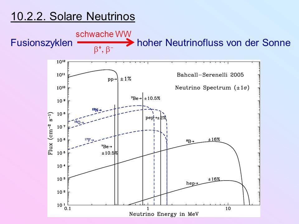 10.2.2. Solare Neutrinos Fusionszyklen hoher Neutrinofluss von der Sonne schwache WW