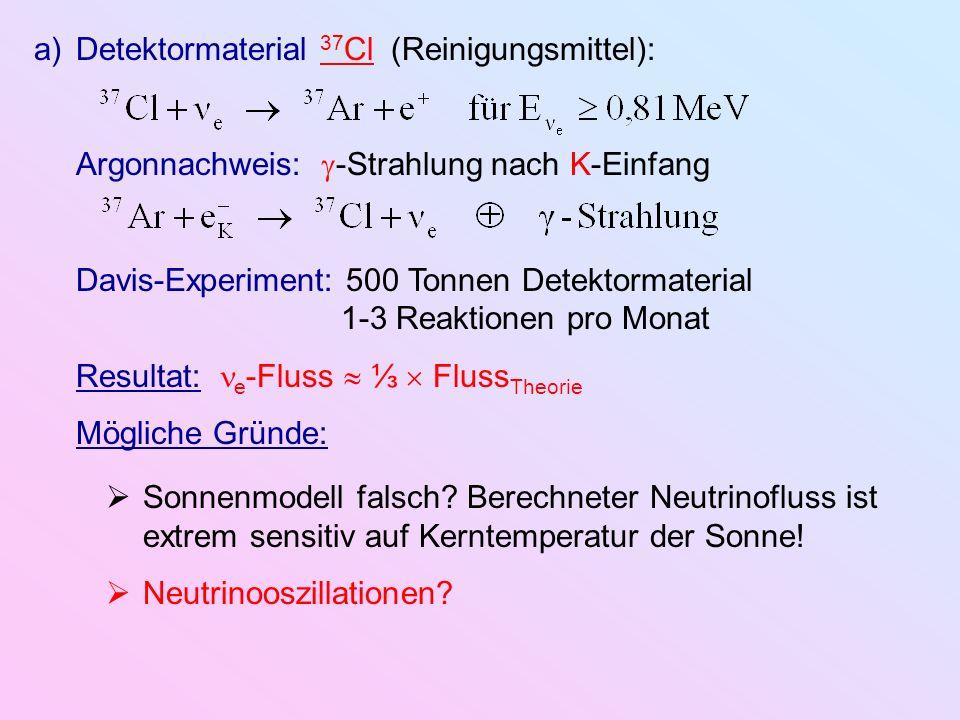 a)Detektormaterial 37 Cl (Reinigungsmittel): Argonnachweis: -Strahlung nach K-Einfang Davis-Experiment: 500 Tonnen Detektormaterial 1-3 Reaktionen pro